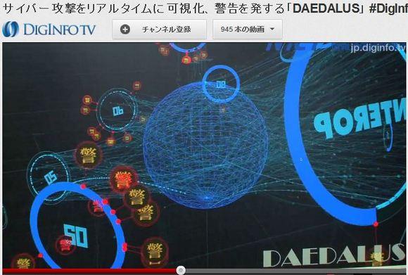 日本の研究者が開発したサイバー攻撃アラートシステム「DAEDALUS(ダイダロス)」がカッコよすぎる!!