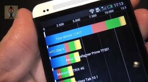 HTC-One-Benchmark