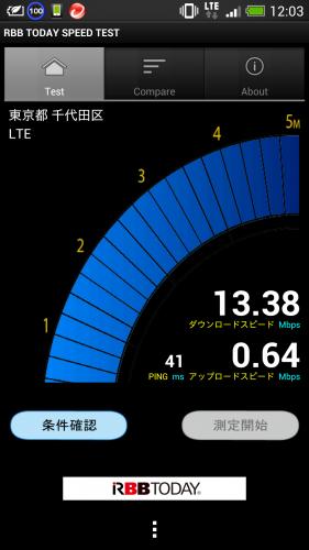 speedtest-chiyoda