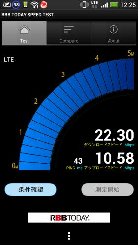 speedtest_maruhouchi