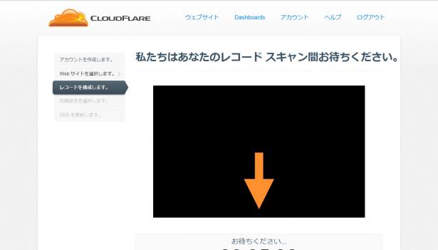 2最初のウェブサイトを追加する CloudFlare  Webパフォーマンス&セキュリティ会社