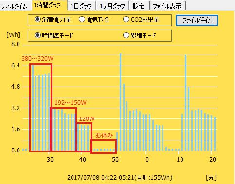 IMAG6332-615x344 なぜ「エアコンはつけっぱなしの方が安い」と言われるのか調べてみた